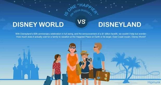 Disney World Or Disneyland